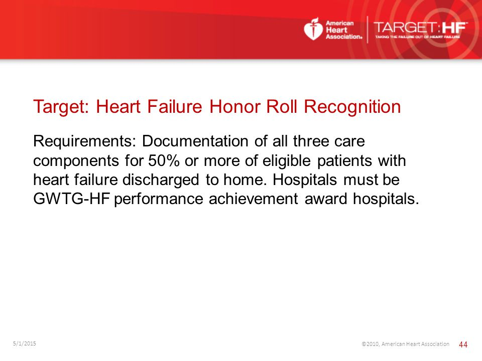 Target: Heart Failure Honor Roll Recognition