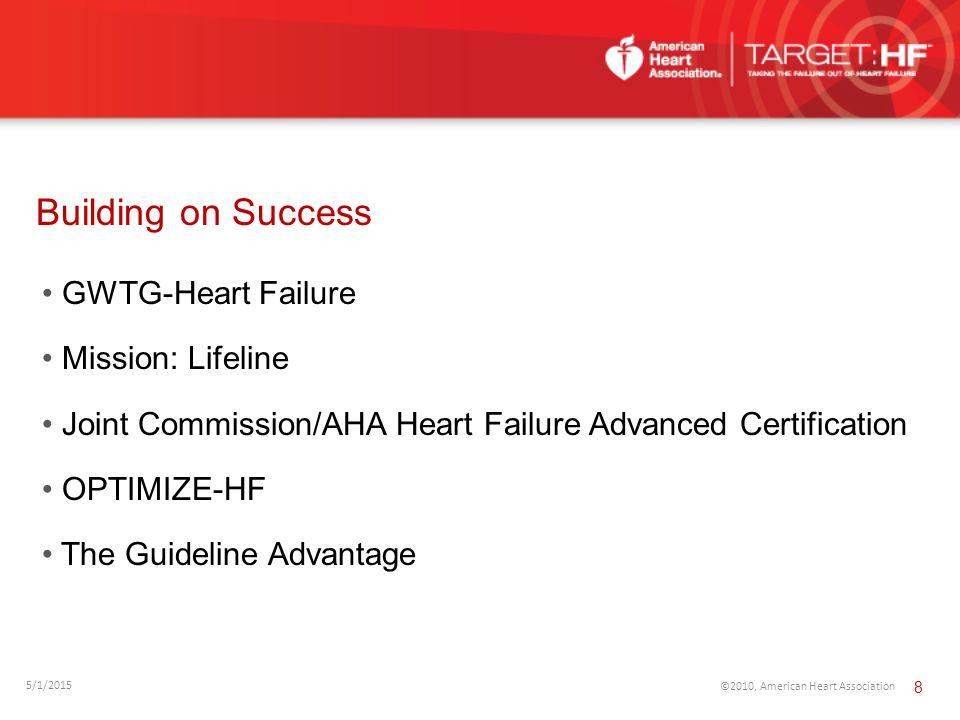 Building on Success GWTG-Heart Failure Mission: Lifeline