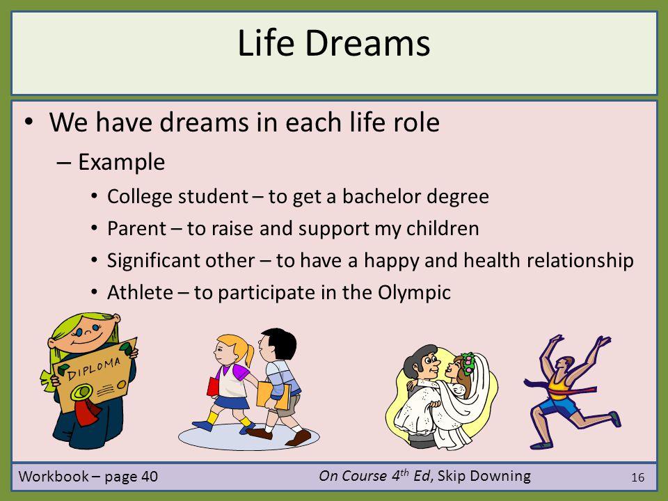 Life Dreams We have dreams in each life role Example