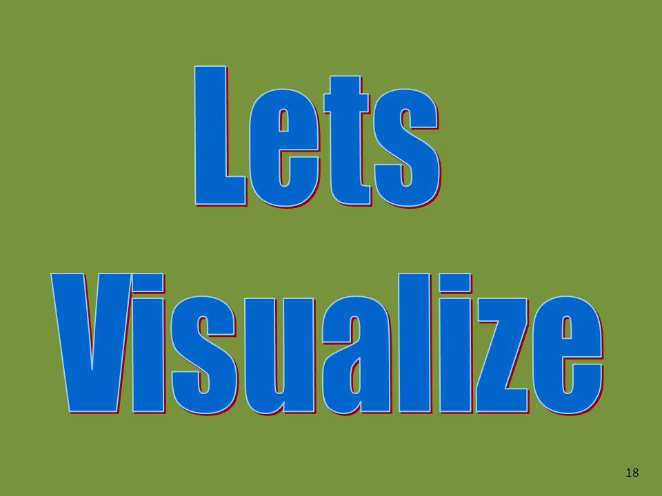 VESL Week 4 4/13/2017 Lets Visualize Michael Ngo