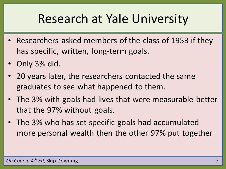 Research at Yale University