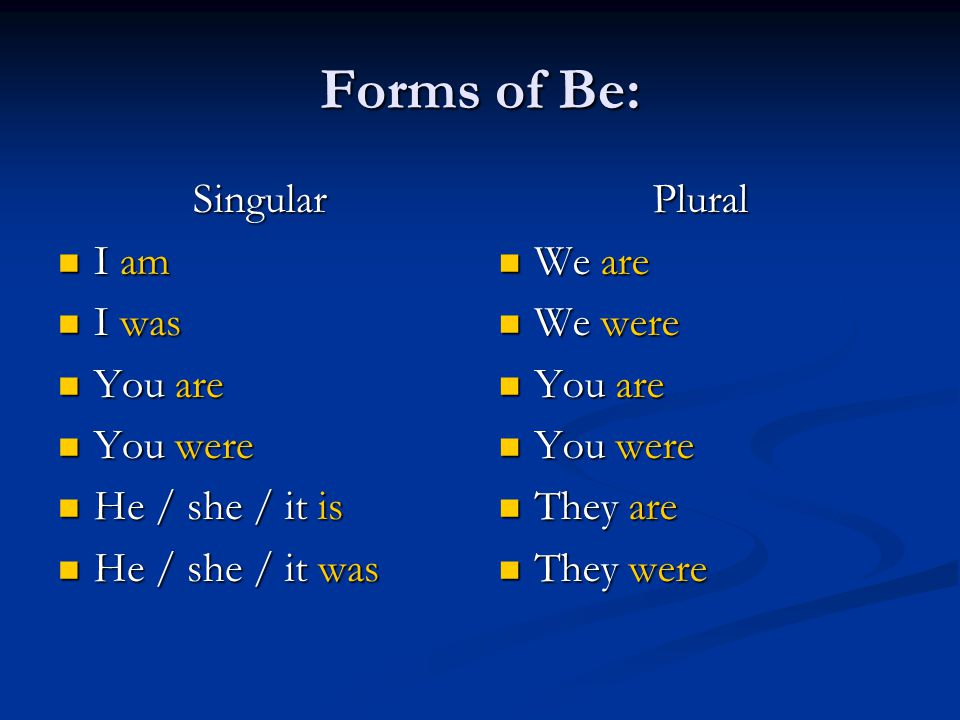 Forms of Be: Singular I am I was You are You were He / she / it is