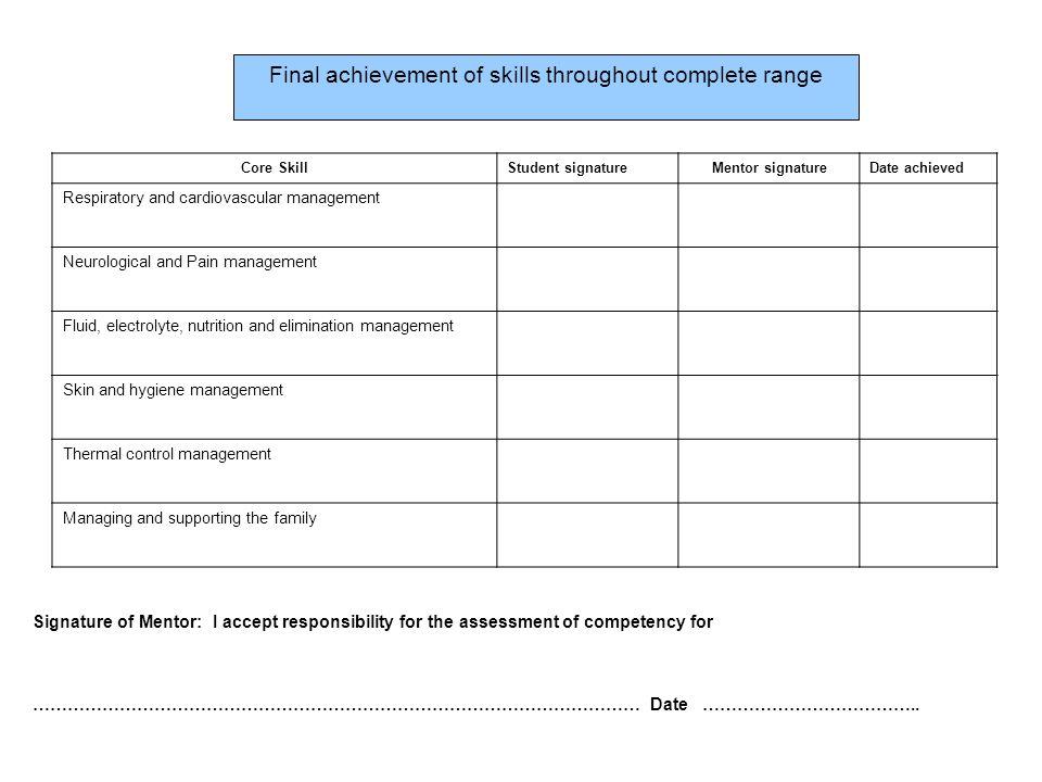 Final achievement of skills throughout complete range