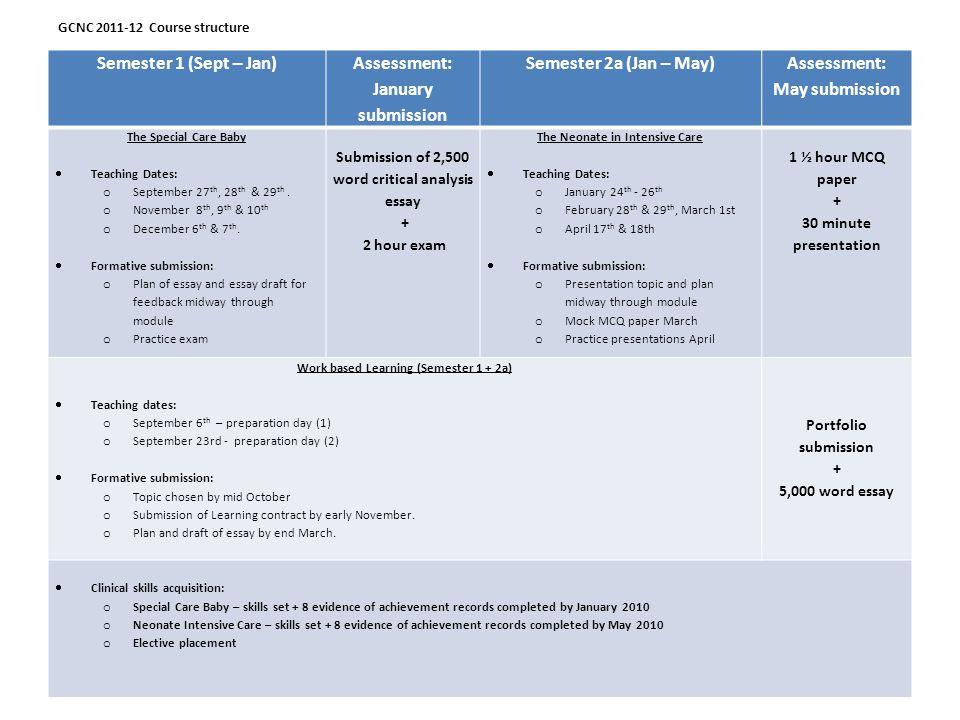 GCNC 2011-12 Course structure
