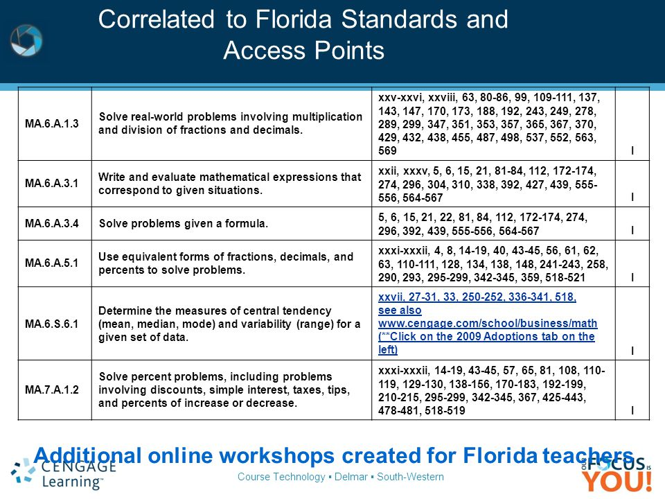 Correlated to Florida Standards and Access Points
