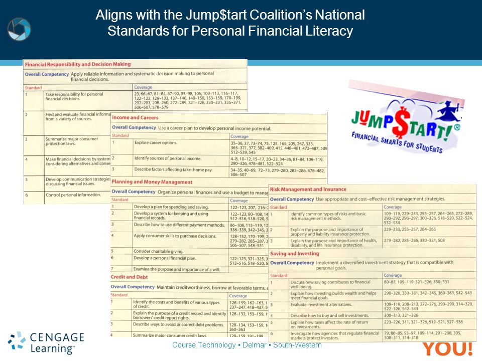 Aligns with the Jump$tart Coalition's National Standards for Personal Financial Literacy