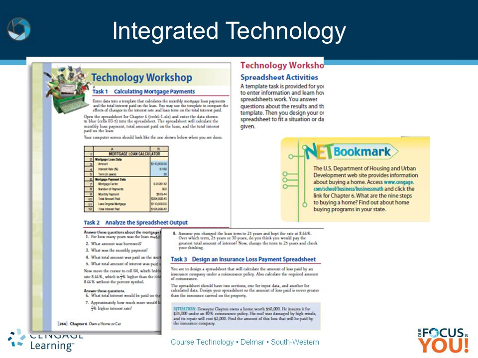 Integrated Technology
