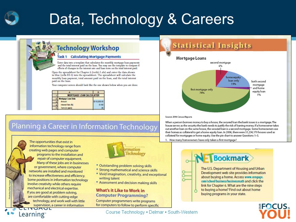 Data, Technology & Careers