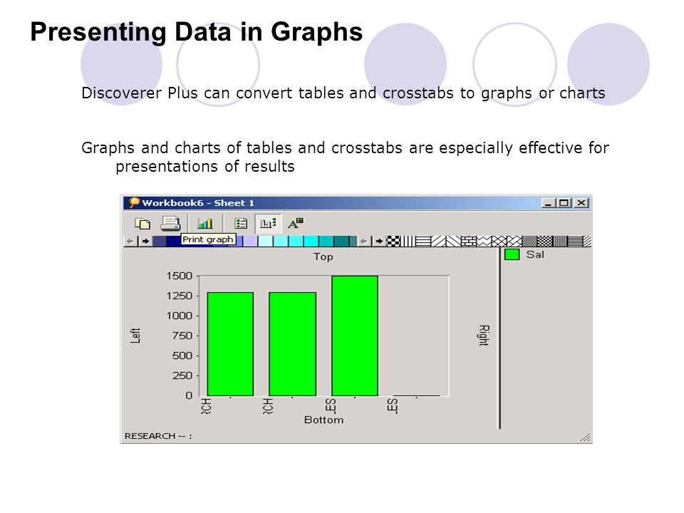 Presenting Data in Graphs