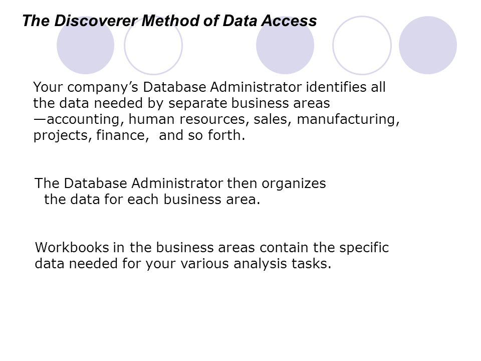 The Discoverer Method of Data Access