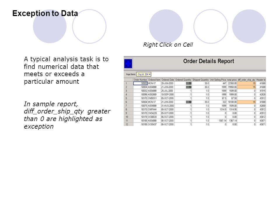 Exception to Data Right Click on Cell. A typical analysis task is to find numerical data that meets or exceeds a particular amount.