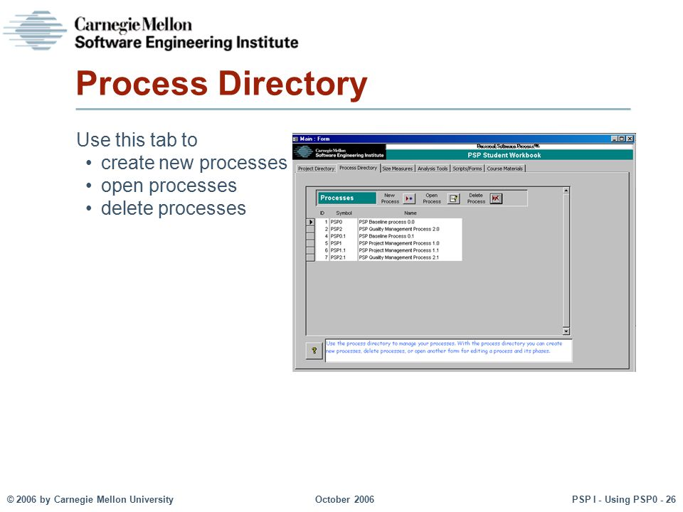 Process Directory Use this tab to create new processes open processes