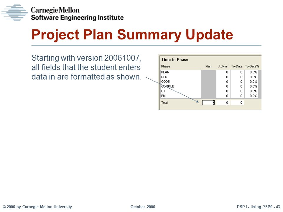 Project Plan Summary Update