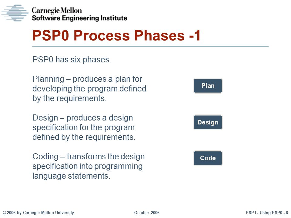 PSP0 Process Phases -1 PSP0 has six phases.