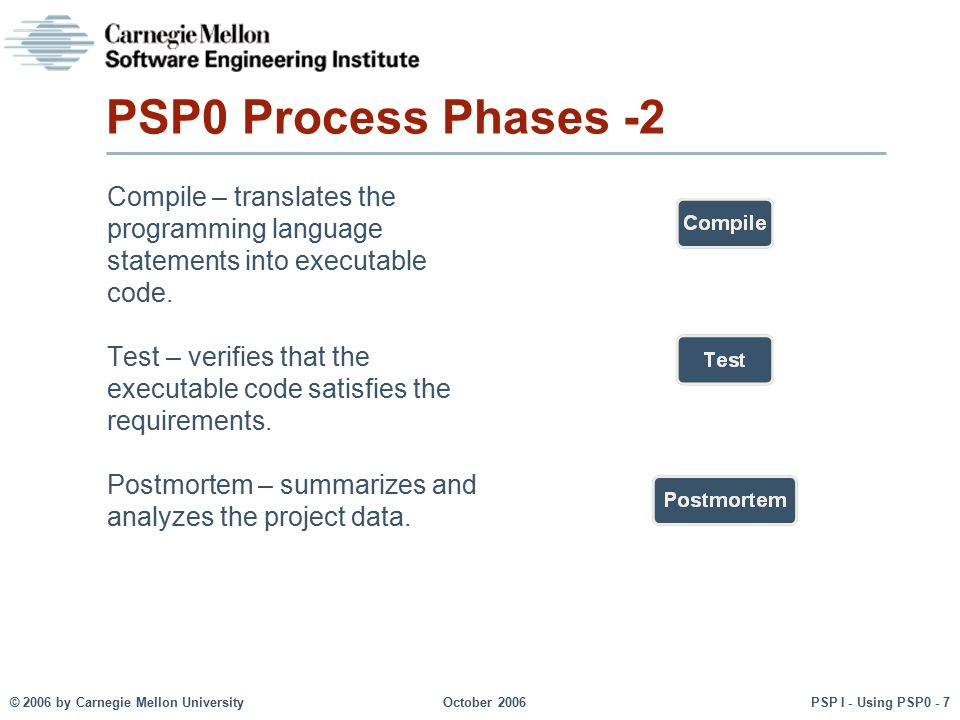 PSP0 Process Phases -2 Compile – translates the programming language statements into executable code.
