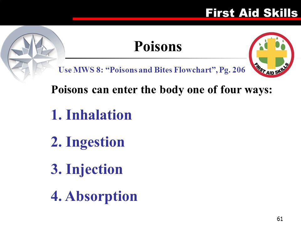 Use MWS 8: Poisons and Bites Flowchart , Pg. 206
