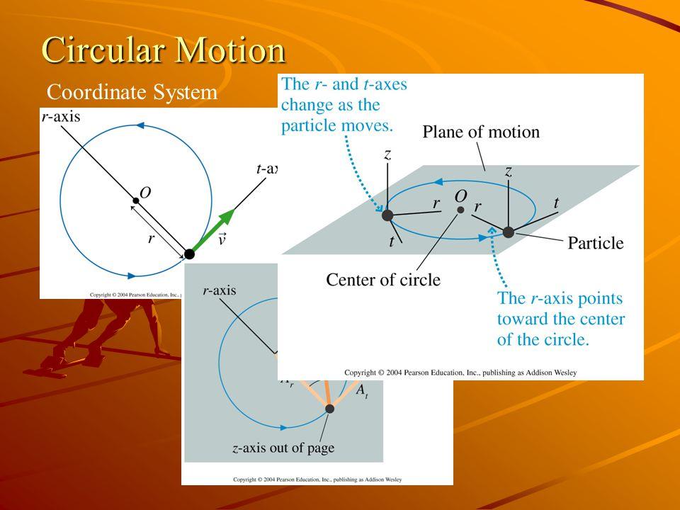 Circular Motion Coordinate System