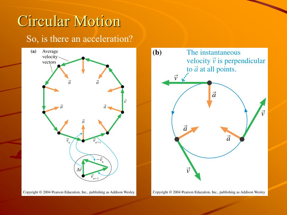 Circular Motion So, is there an acceleration