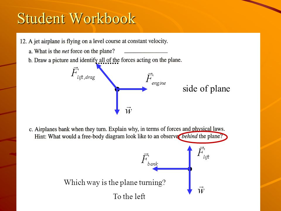 Student Workbook side of plane Which way is the plane turning