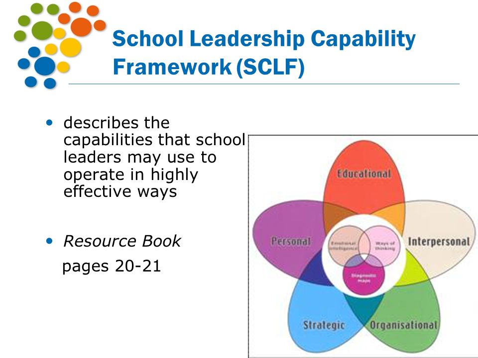 School Leadership Capability Framework (SCLF)