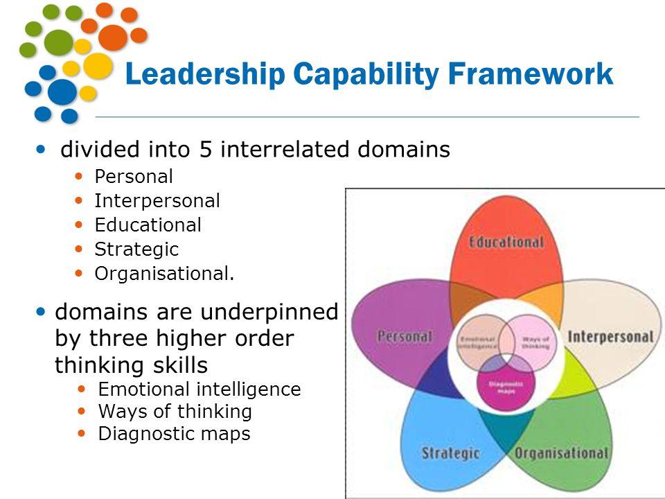 Leadership Capability Framework