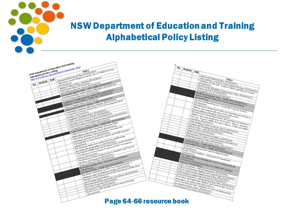 NSW Department of Education and Training Alphabetical Policy Listing