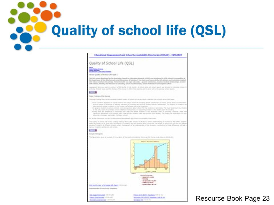 Quality of school life (QSL)