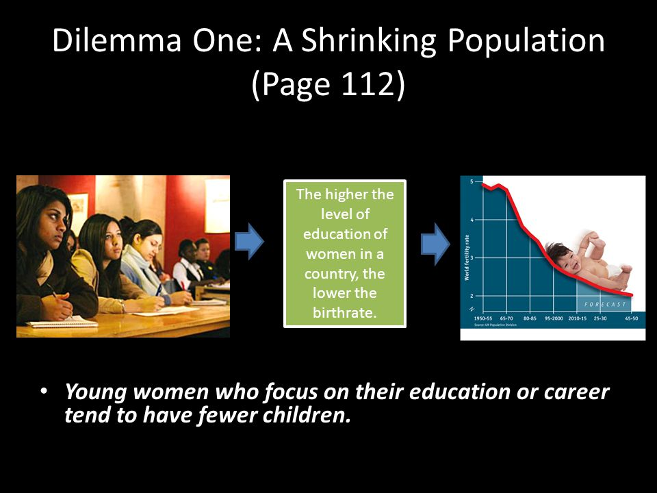 Dilemma One: A Shrinking Population (Page 112)