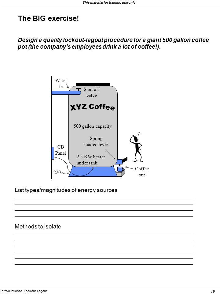 XYZ Coffee The BIG exercise!