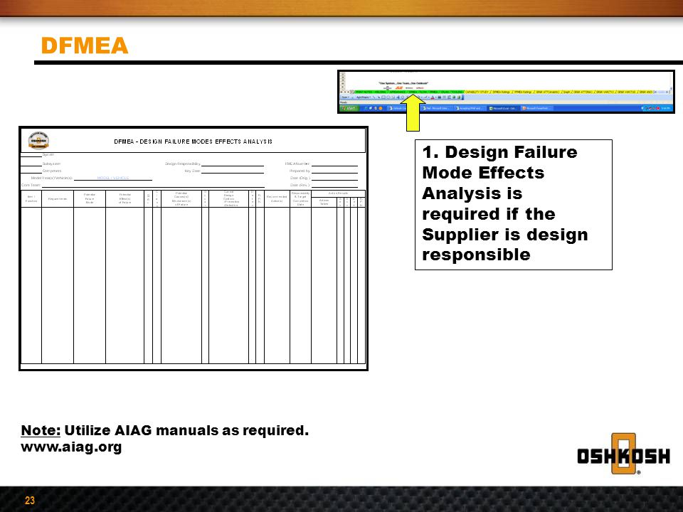 DFMEA 1. Design Failure Mode Effects Analysis is required if the Supplier is design responsible. Key Take Away: