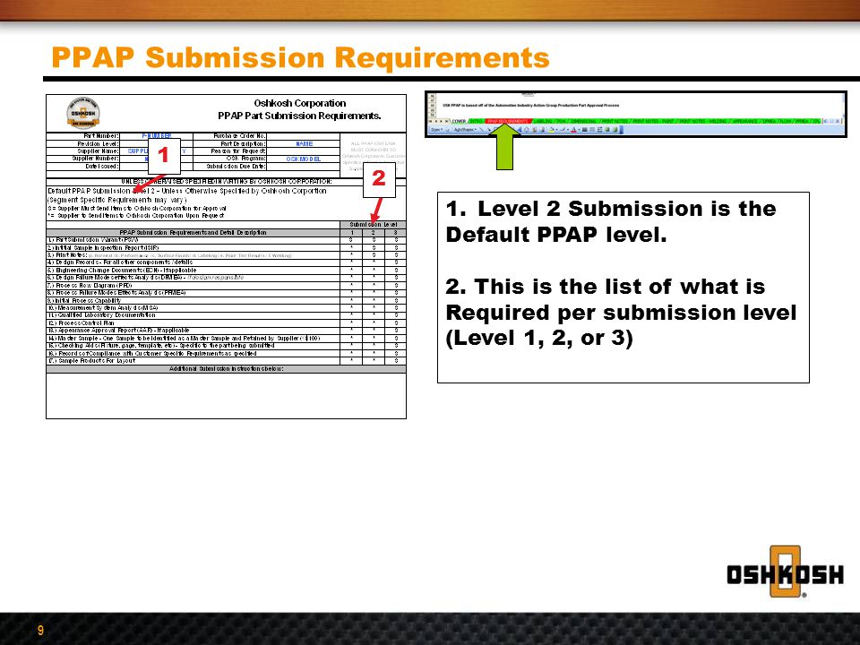 PPAP Submission Requirements