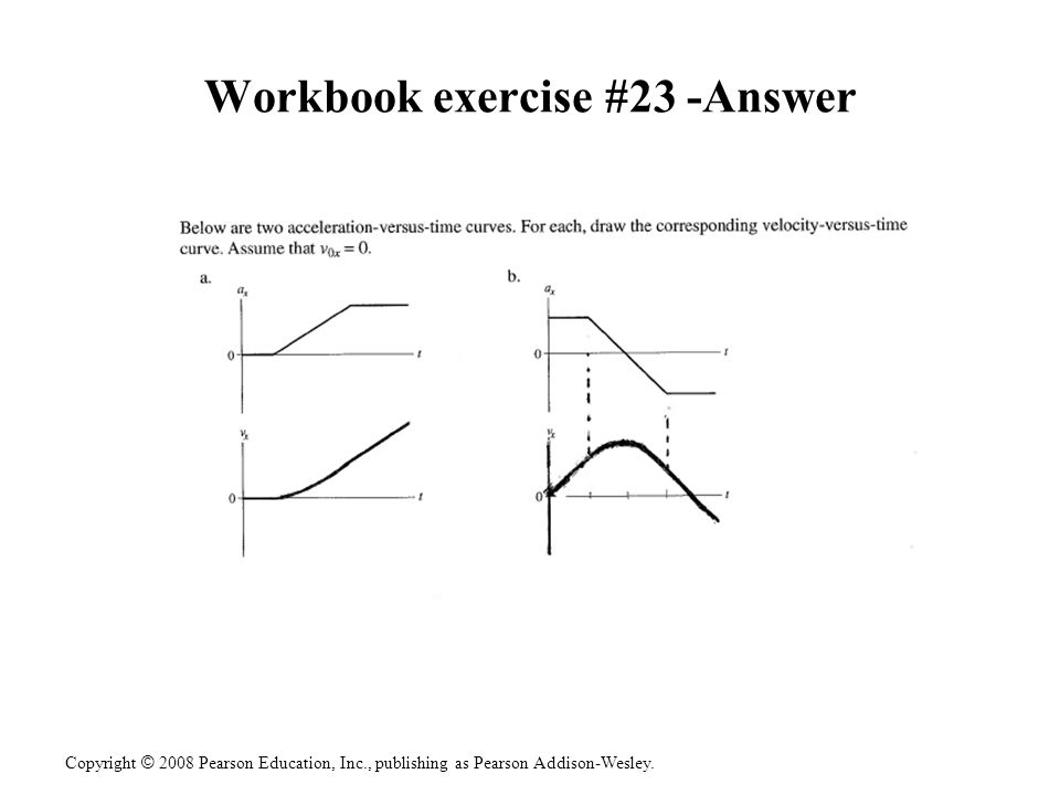 Workbook exercise #23 -Answer