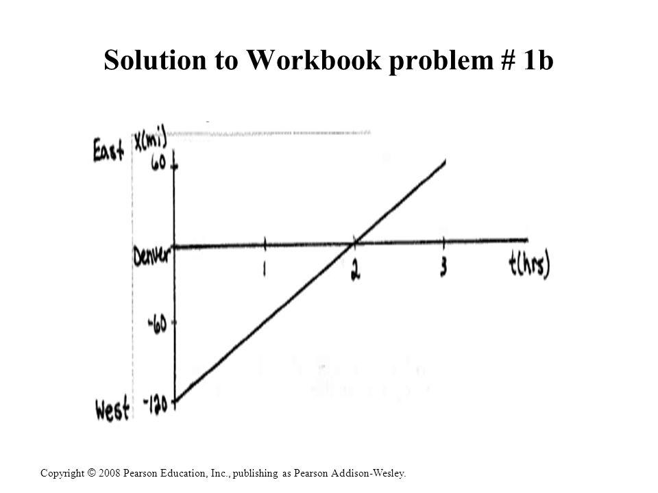 Solution to Workbook problem # 1b