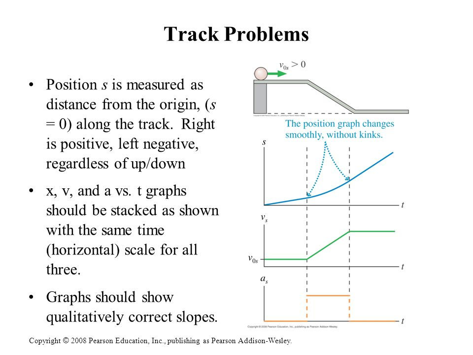 Track Problems Position s is measured as distance from the origin, (s = 0) along the track. Right is positive, left negative, regardless of up/down.