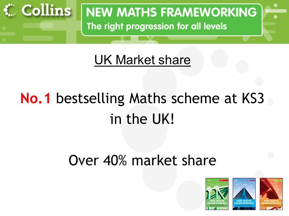 No.1 bestselling Maths scheme at KS3