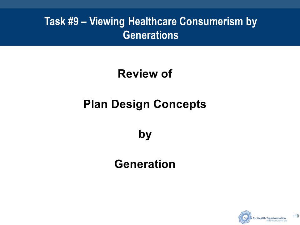 1st Generation Healthcare Consumerism