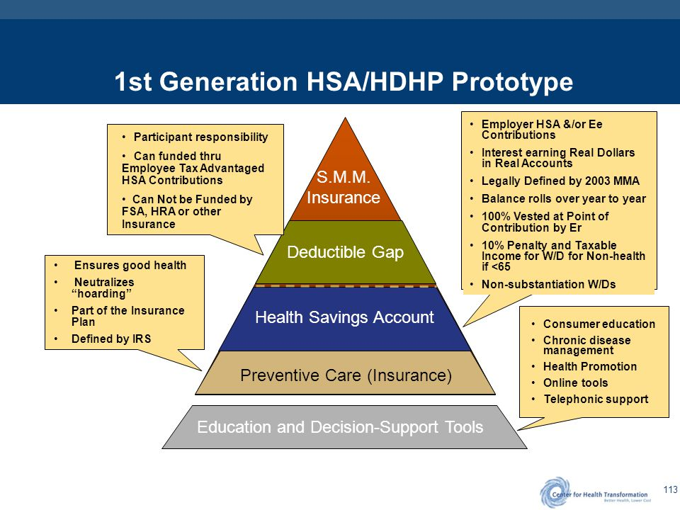 HRA/HSA Healthcare Consumerism – Multiple Options