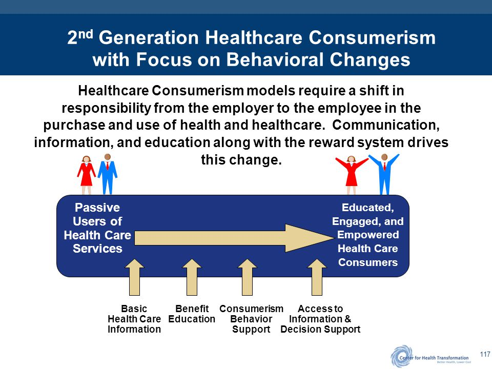 2nd Generation Behavioral Change a Key Determinant of Health