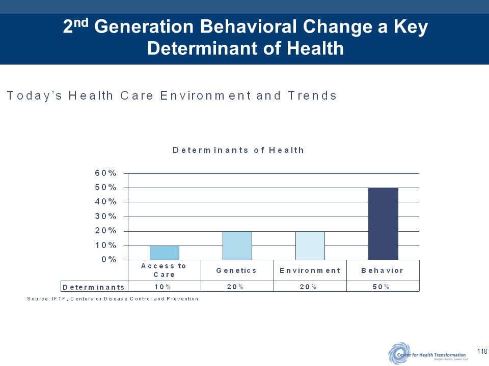 Healthcare Consumerism Drives New Behaviors from All Participants