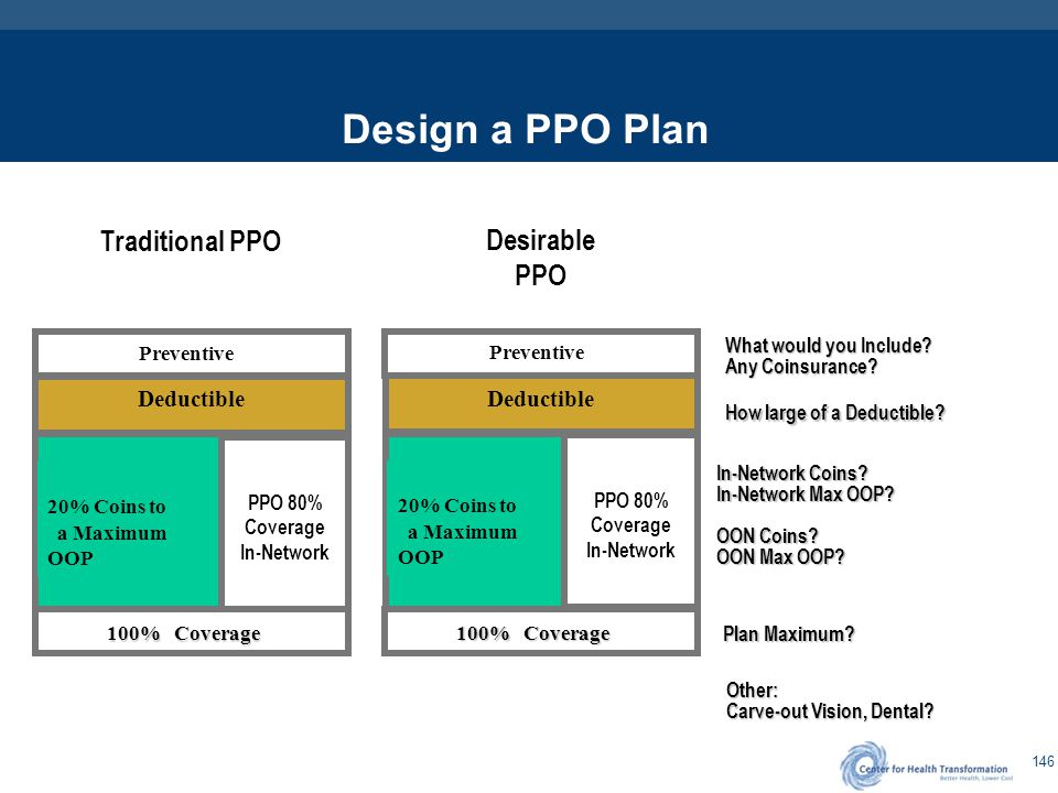 Design a High Deductible PPO/HRA Option