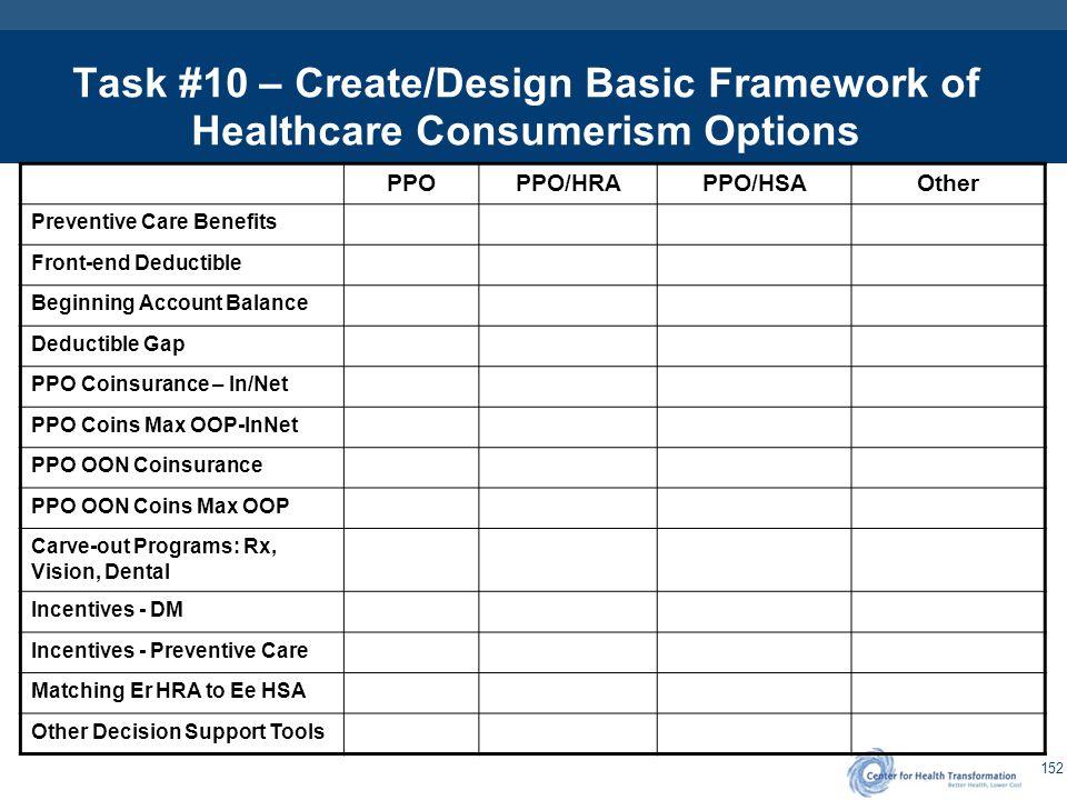 Task #11 – Implementation Planning & Time Frames