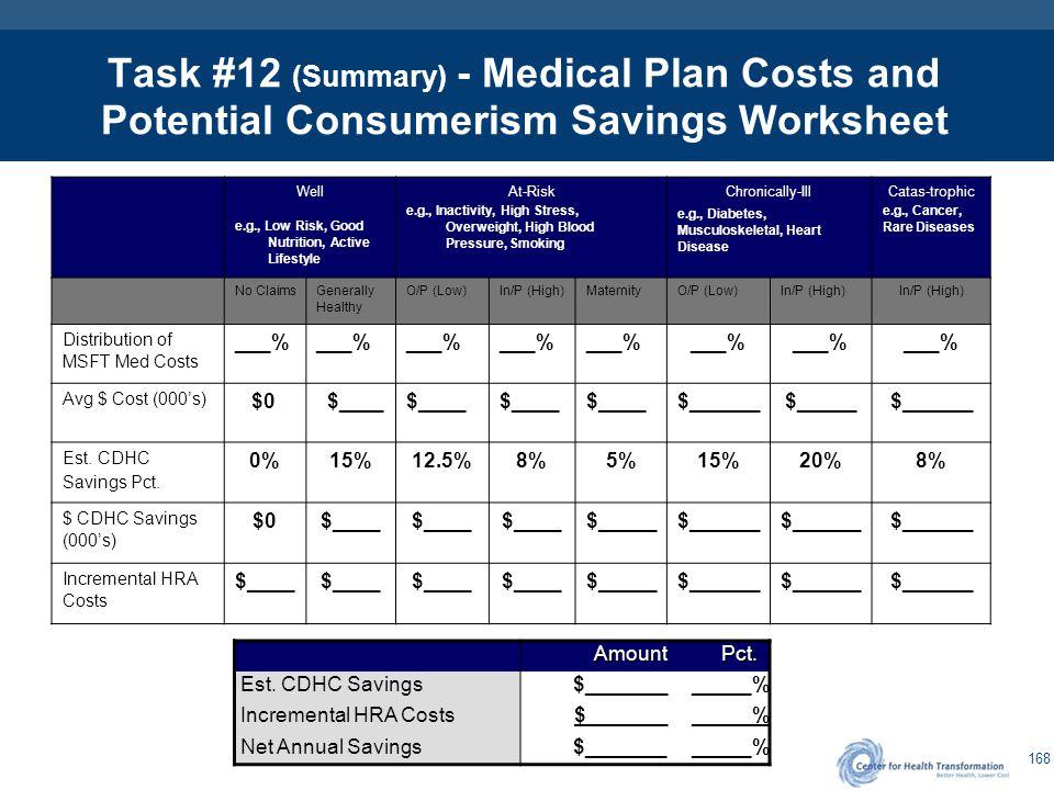 Consumer-Driven Healthcare Surveys