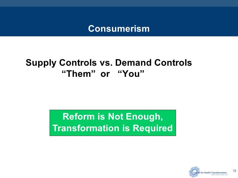 Supply Controls or Demand Controls