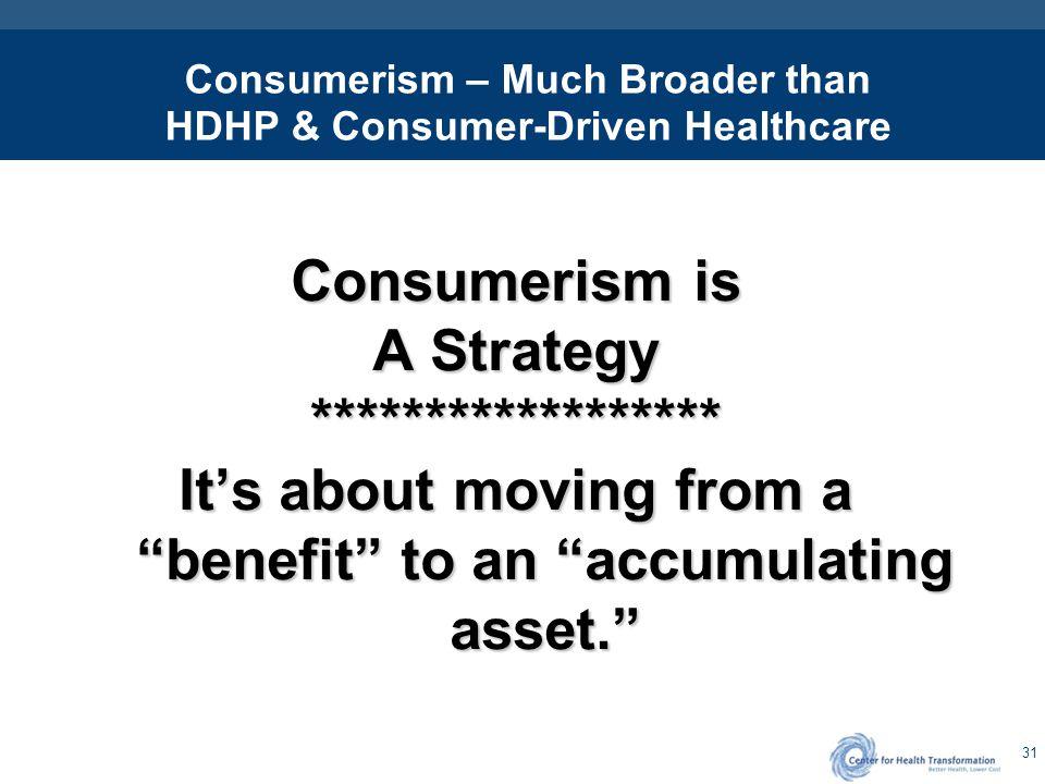 Evolution of Healthcare Consumerism