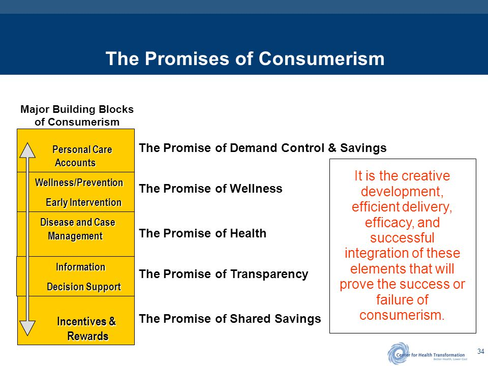 The Consumerism Grid Incentives & Rewards Personal Accounts