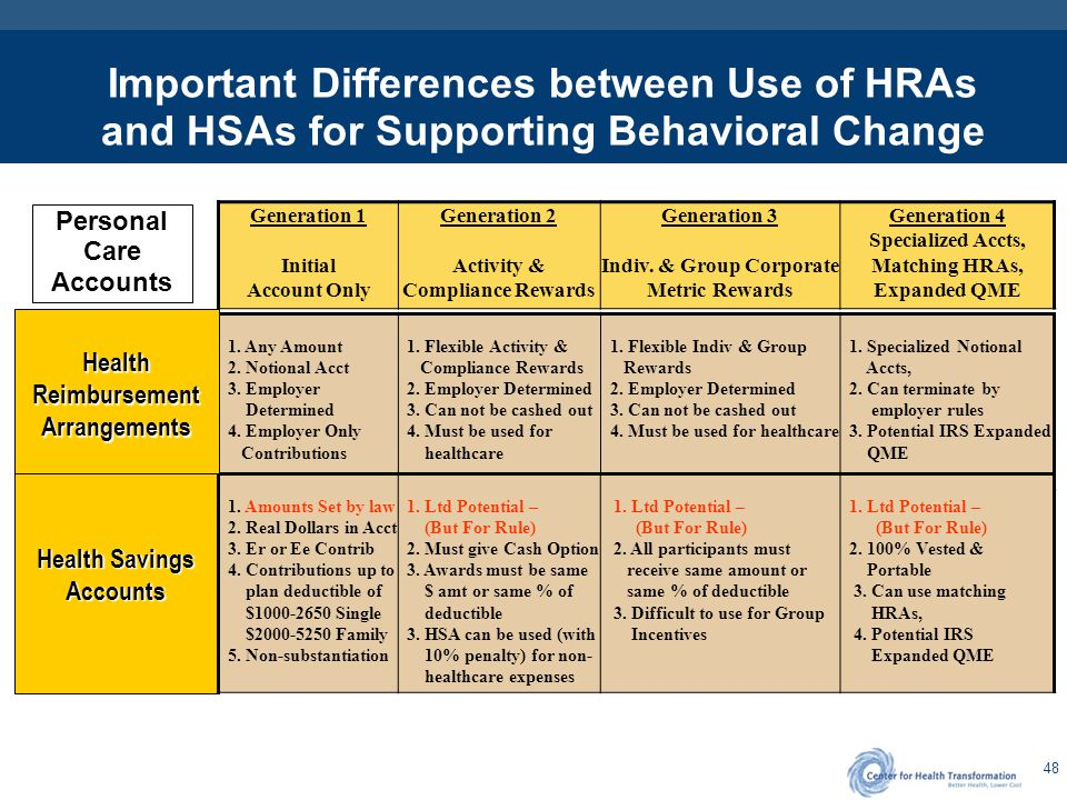 HRAs – Best for Larger Groups