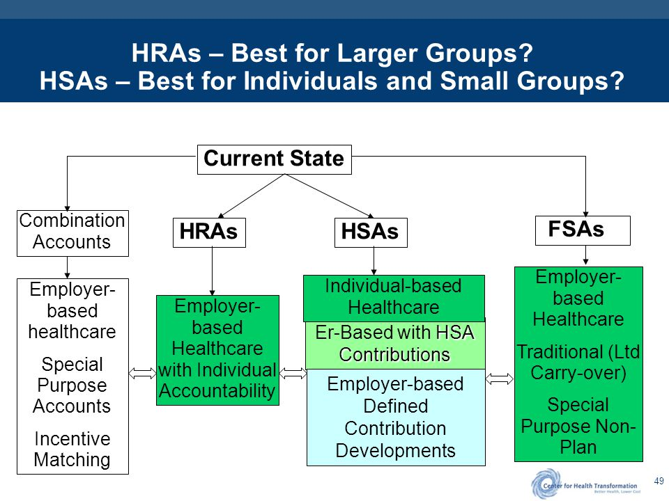 Are HSAs the right vehicle for large employer groups
