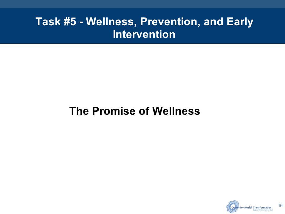Wellness - Defined