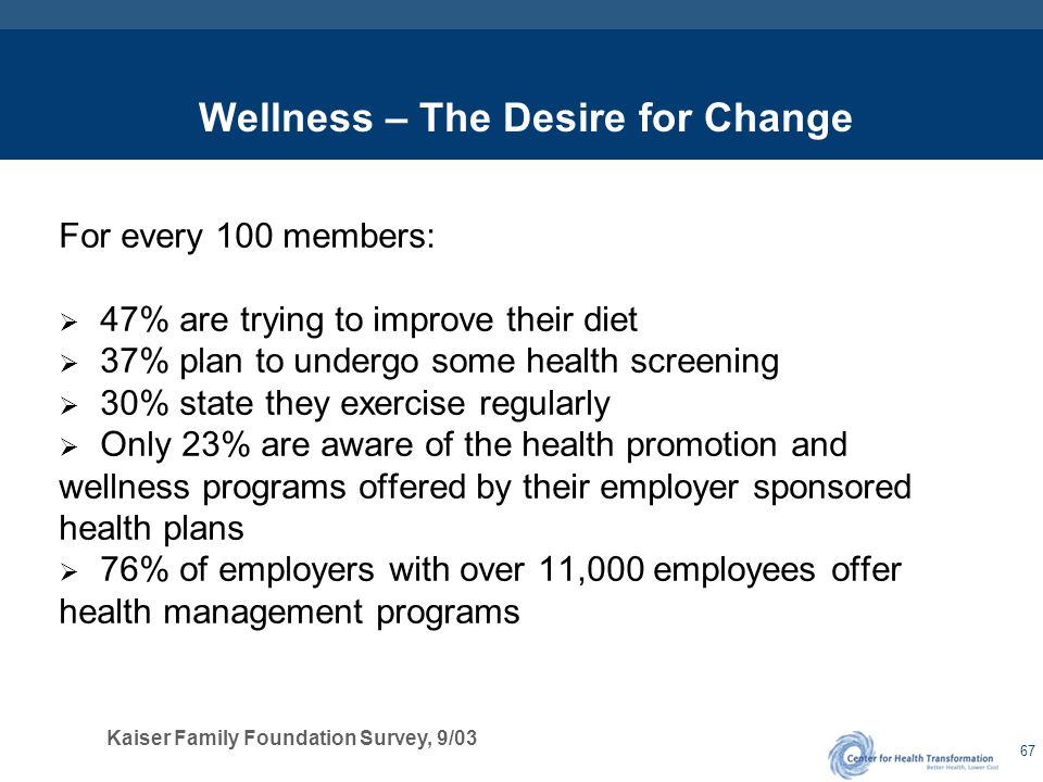 Wellness - How Does It Impact Employees and Family Members