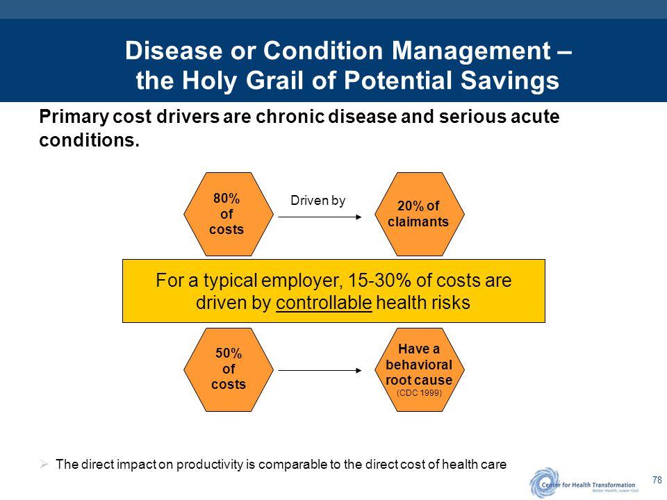 Disease Management Potential Focus on Hi-Volume / Hi-Cost Users